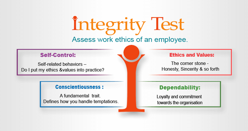 Online Integrity test